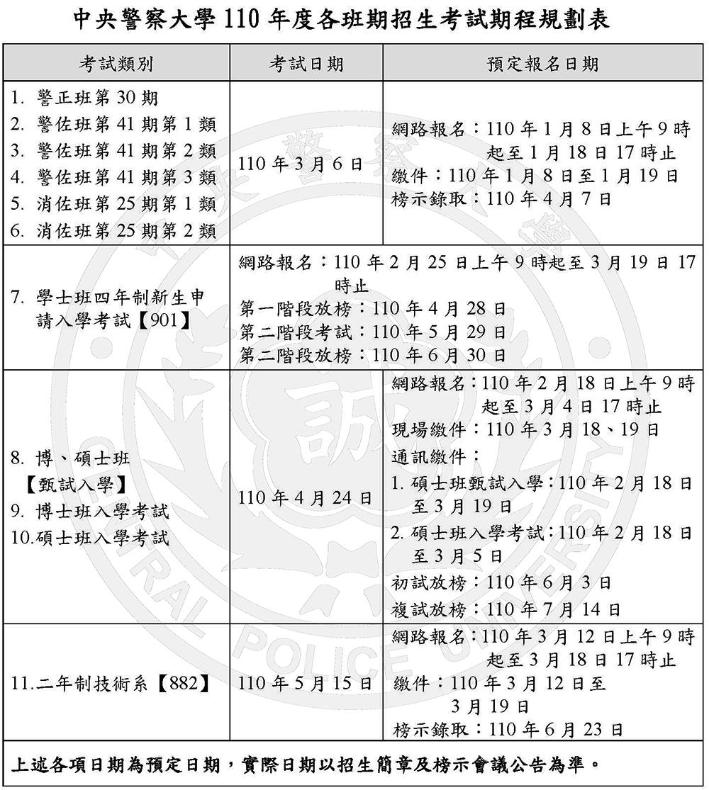 公告中央警察大學110年度各班期招生考試期程規劃表