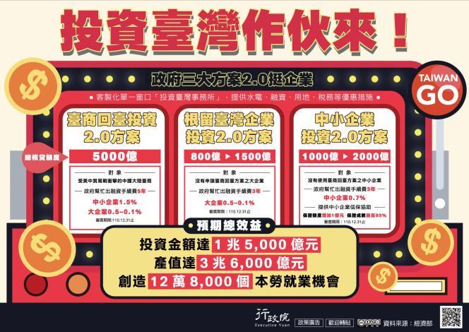 「投資臺灣三大方案2.0」政策說明資料
