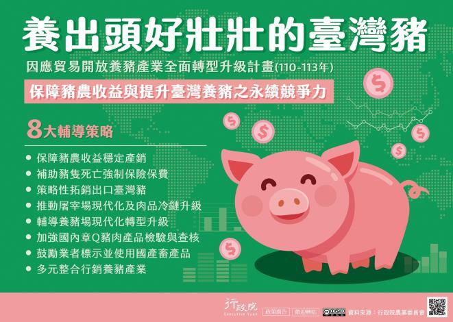 養豬產業全面轉型升級.jpg