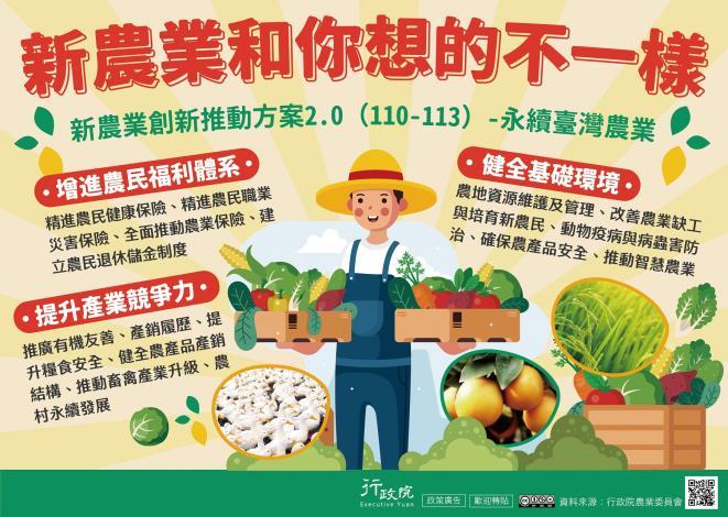 新農業創新推動方案2.0-1