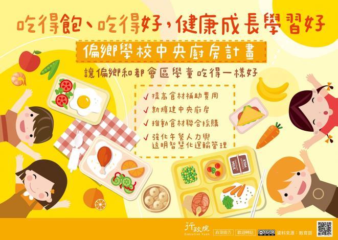偏鄉學校中央廚房計畫-1