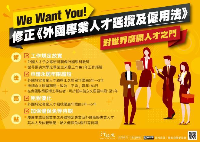 修正《外國專業人才延攬及僱用法》-1