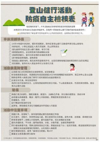 登山健行活動防疫自主檢核表