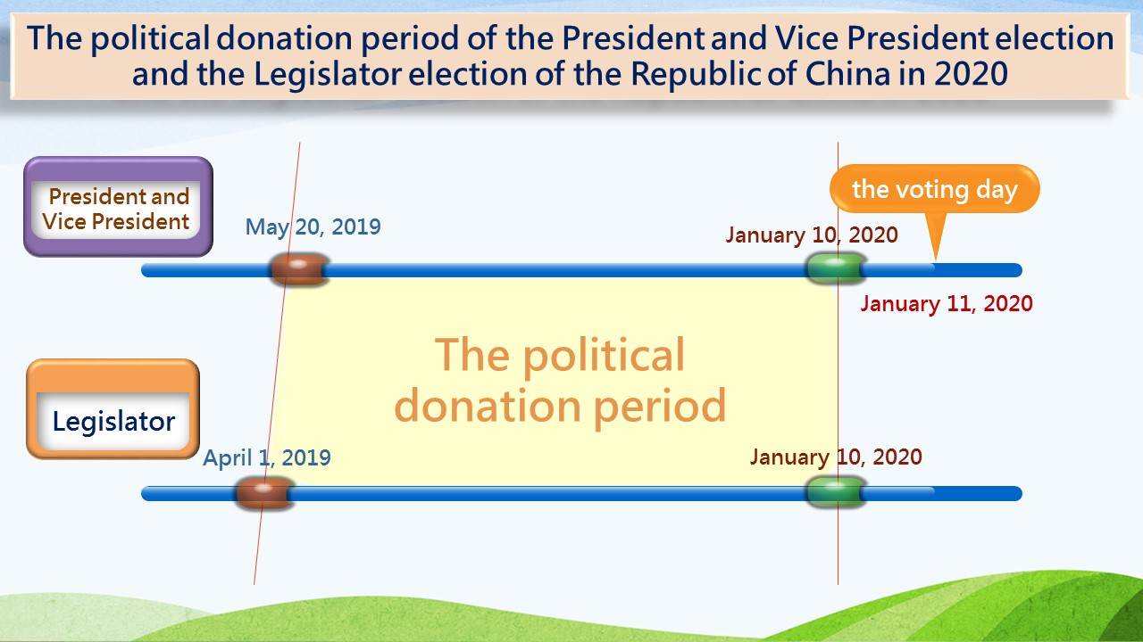 The political donation period of the President and Vice President election and the Legislator election of the Republic of China in 2020