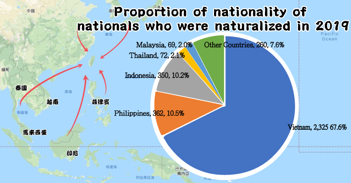 Which countries have the most naturalized people in ROC?