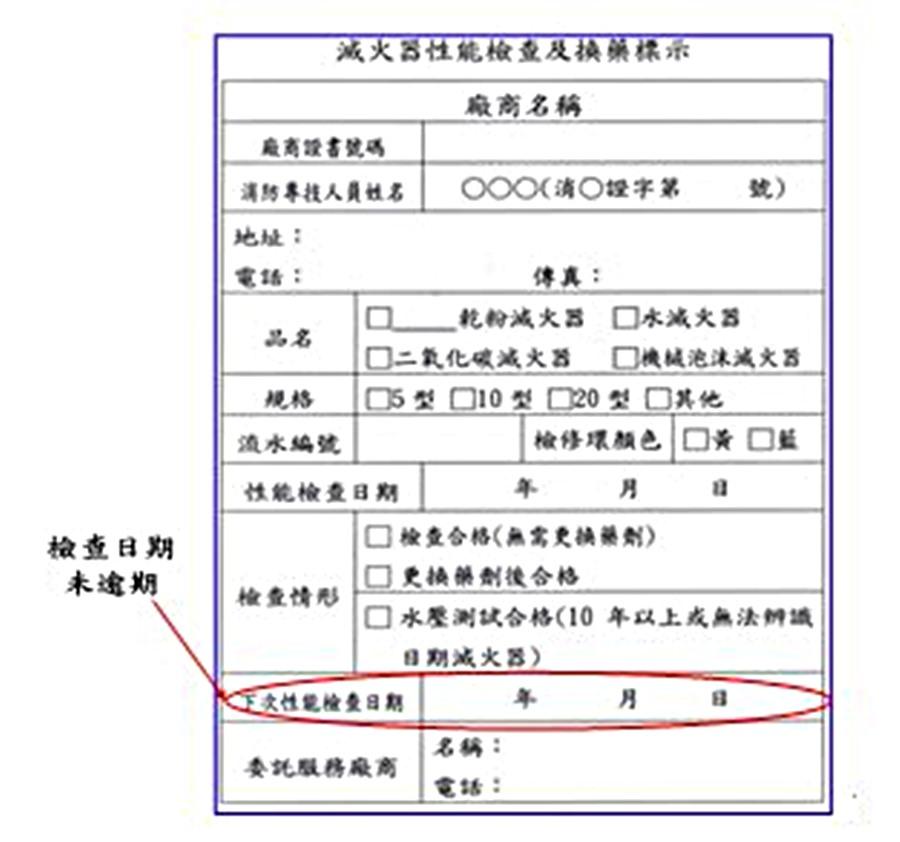 圖3:滅火器性能檢查及換藥標示