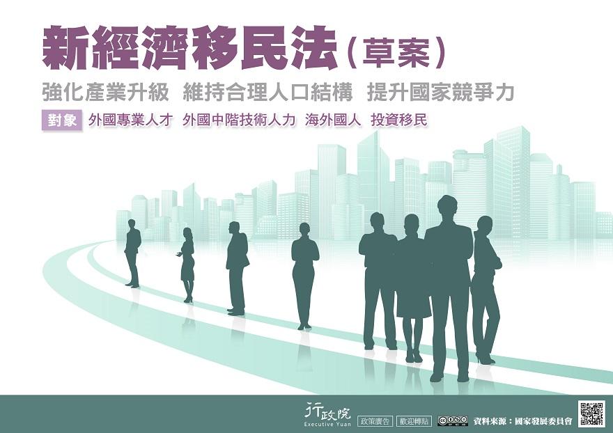 新經濟移民法(草案)