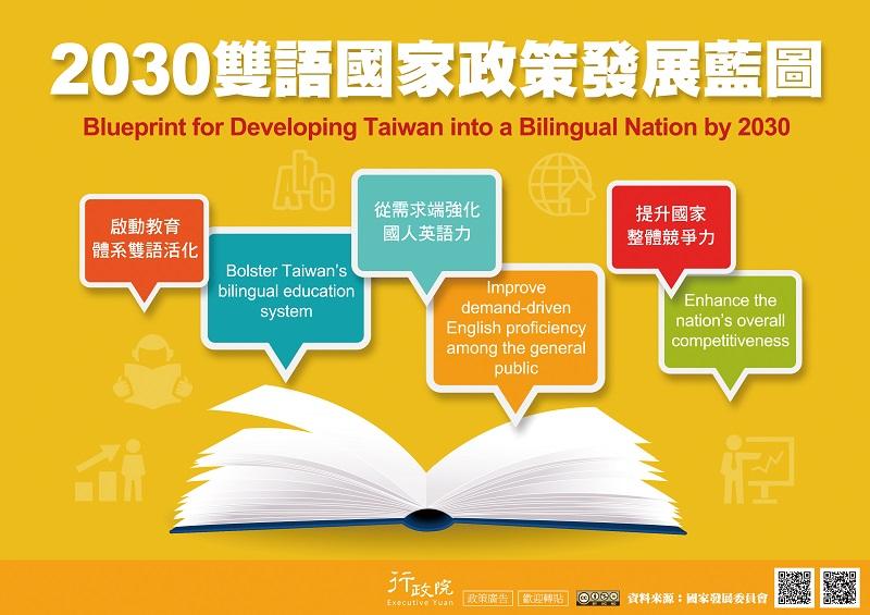 2030雙語國家政策發展藍圖
