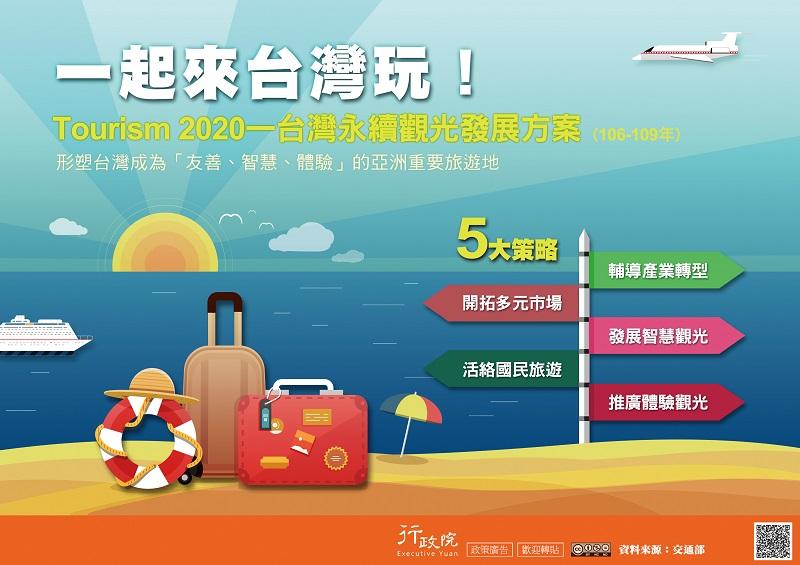 一起來台灣玩!