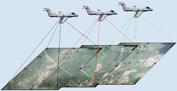 航空測量攝影機及空載光達校正示意圖