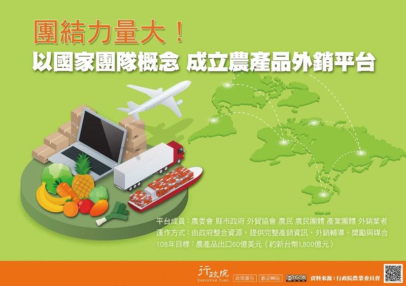 以國家團隊概念 成立農產品外銷平台