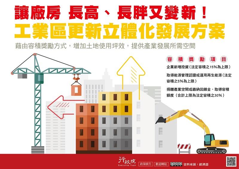 工業區更新立體化發展方案