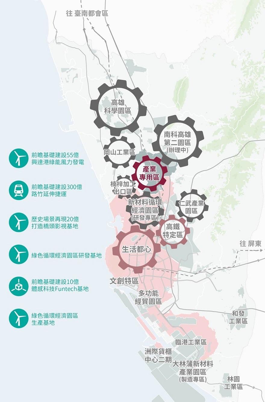 圖二 關聯產業群聚示意圖(資料來源:營建署整理)