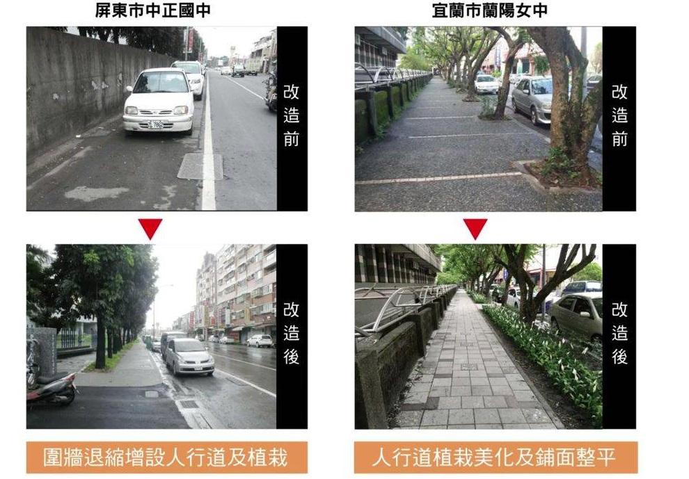 圖一:屏東中正國中及宜蘭蘭陽女中人行道修整前後比較