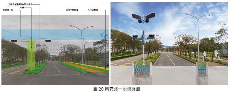 圖二:道路模擬圖