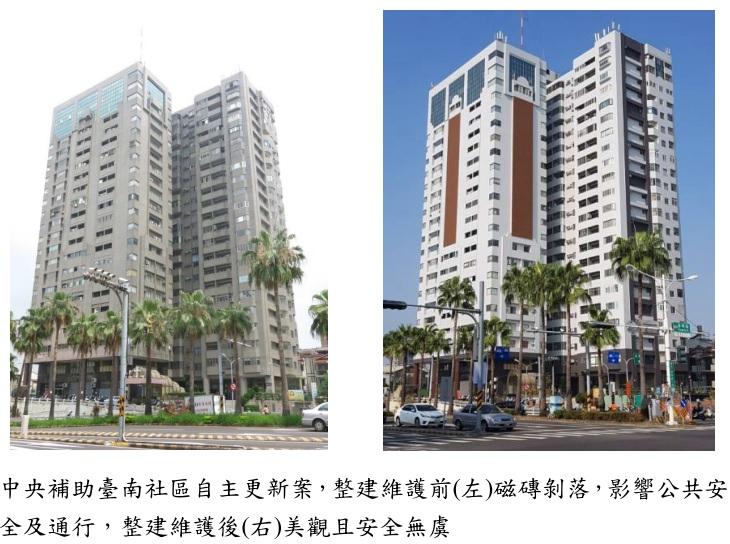 臺南社區自主更新案