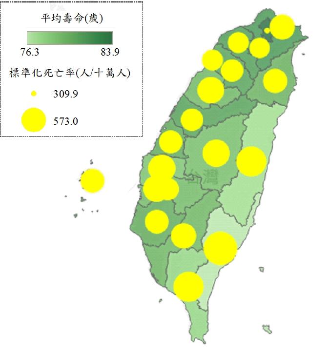 圖4 臺灣地區平均壽命及標準化死亡率