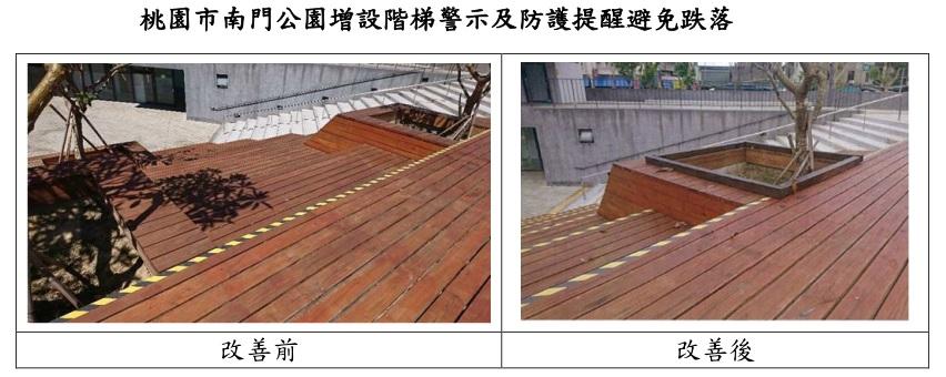 桃園市南門公園增設階梯警示及防護提醒避免跌落