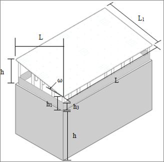 圖2屋頂棚架型子系統示意圖(有阻擋,阻塞比大於50%)