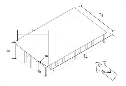 圖3地面單斜式棚架型子系統示意圖(無阻擋)