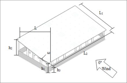 圖4地面單斜式棚架型子系統示意圖(有阻擋,阻塞比大於50%)
