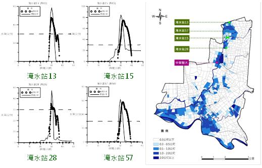 圖12. 研究區域於0813豪雨期間模式演算淹水範圍與淹水站水深比較圖