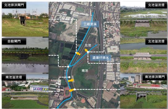 圖2. 仁德滯洪池進出口型式流向及現勘照片