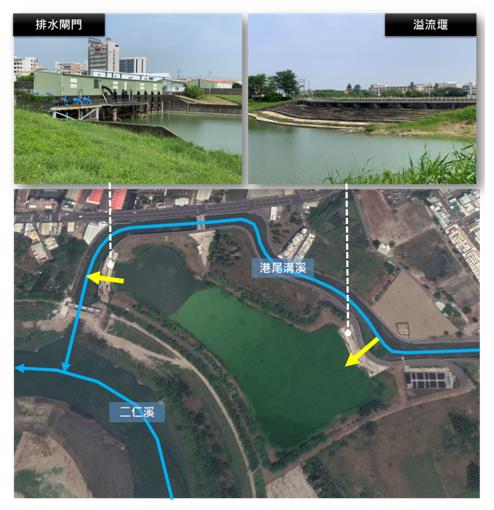 圖3 港尾溝滯洪池進出口型式流向及現勘照片