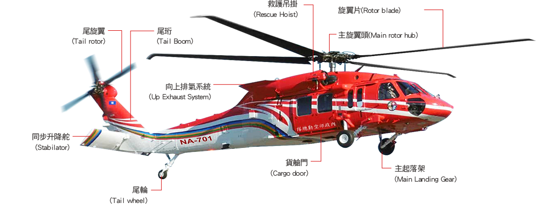 UH-60M Introduction
