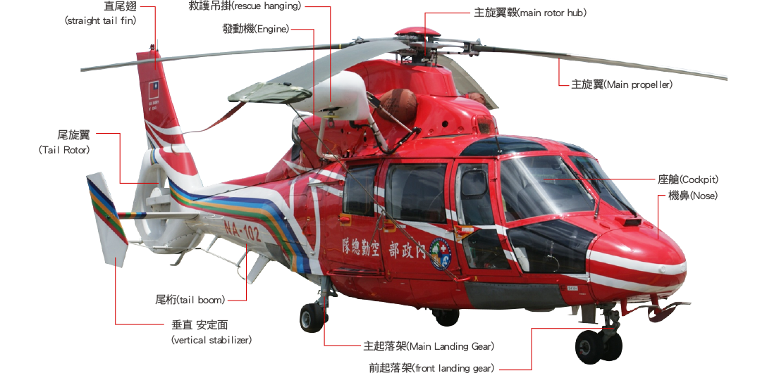 AS-365 Introduction