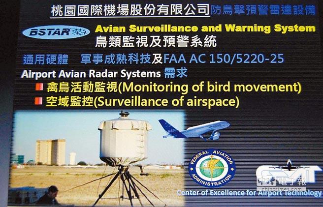 鳥擊預警雷達.jpg