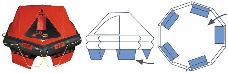 自動充氣式救生艇結構示意圖