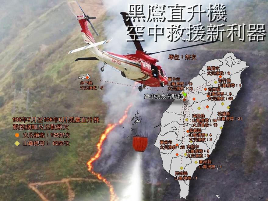 黑鷹直升機 空中救援新利器(詳細說明如上述內容)