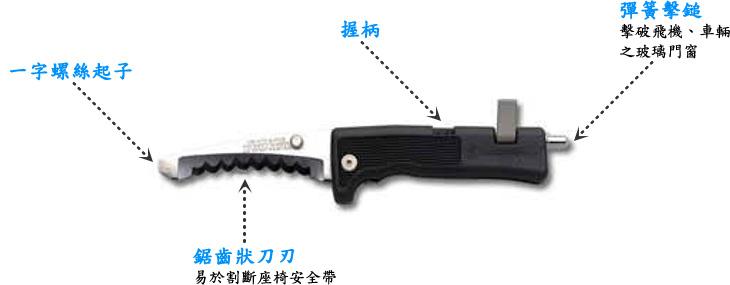 求生刀(圖片說明如上述內容)