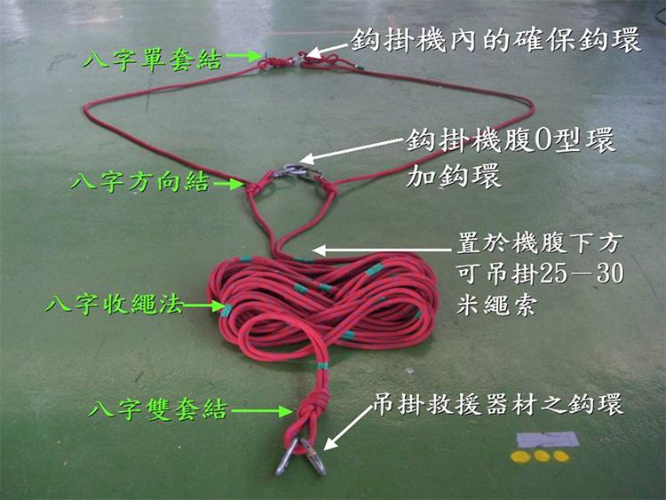 短程吊運架設圖解(由上至下說明如下述內容)