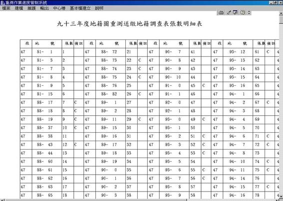 重測進度管制程式及成果抽樣程式系統畫面*