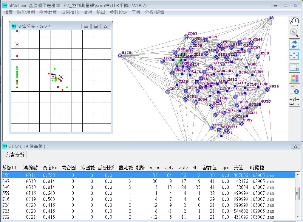 地籍調查表輔助整理系統畫面