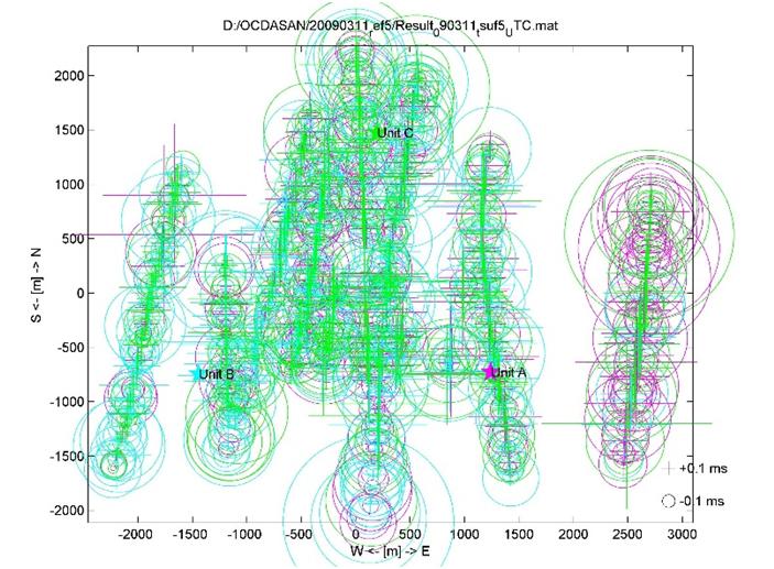 海底音波回應器定位結果示意圖