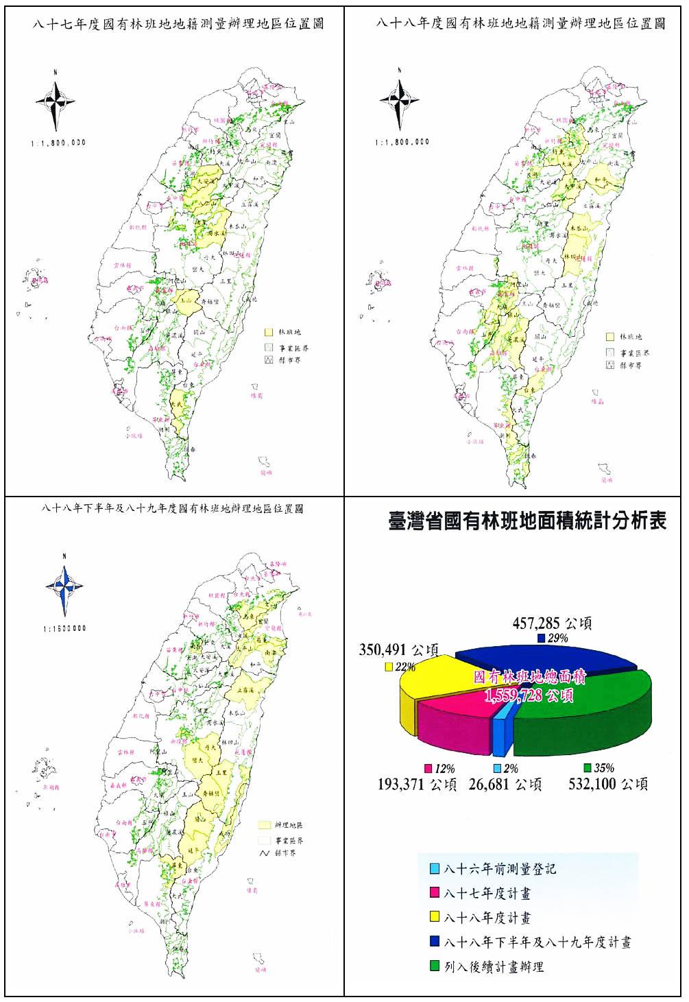八十七年度(左上)、八十八年度(右上)、八十八下至八十九年度(左下)國有林班地及測量辦理地區、台灣省國有林班地面積統計分析表(右下)