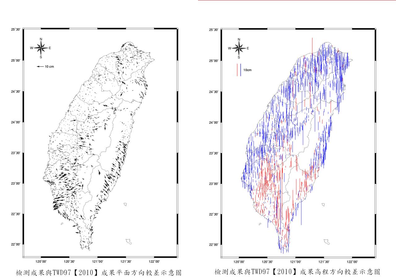 檢測成果與TWD97[2010]成果平面方向較差示意圖(左)檢測成果與TWD97[2010]成果高程方向較差示意圖(右)